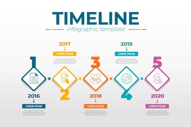 Modelo de infográfico timeline multicolorida