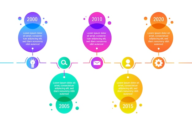 Modelo de infográfico timeline