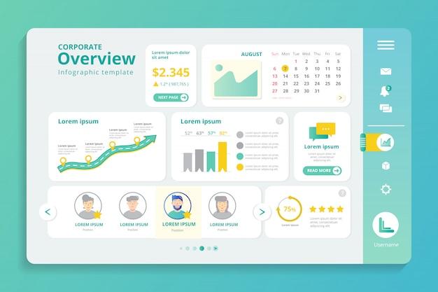 Modelo de infográfico visão geral corporativa