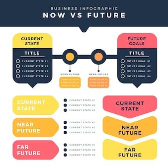 Modelo de infográficos agora vs futuro