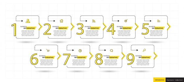 Modelo de infográficos da linha do tempo com 9 etapas