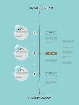 Modelo de infográficos da linha do tempo do plano de trabalho com etapas