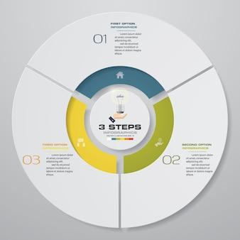 Modelo de infográficos de apresentação de ciclo de 3 opções.