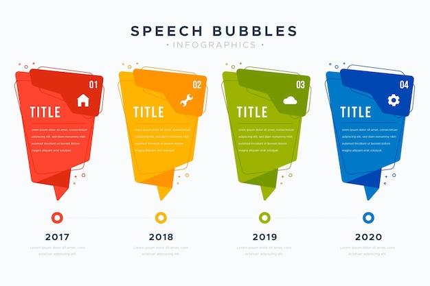 Modelo de infográficos de balões de fala