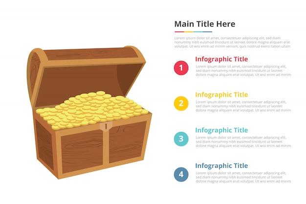 Modelo de infográficos de caixa de ouro dinheiro com quatro pontos