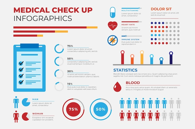 Modelo de infográficos de check-up médico