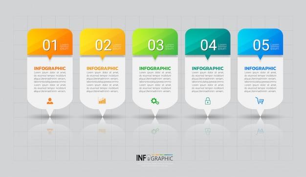 Modelo de infográficos de cinco etapas