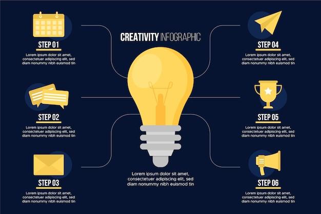 Modelo de infográficos de criatividade