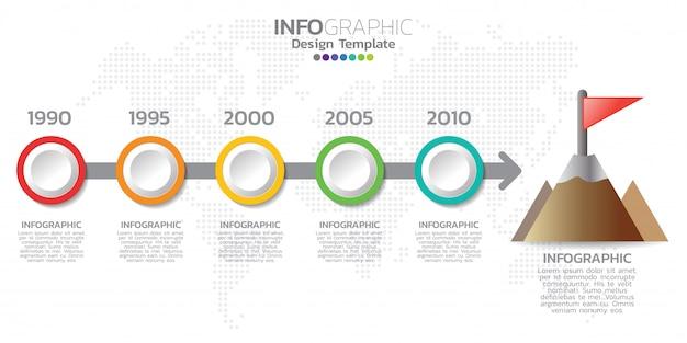 Modelo de infográficos de cronograma com setas, fluxograma, fluxo de trabalho ou processo de infografia.