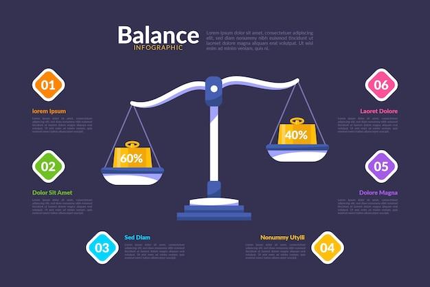 Modelo de infográficos de equilíbrio de design plano