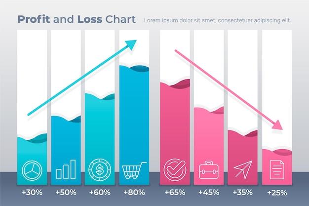 Modelo de infográficos de ganhos e perdas