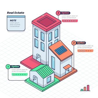 Modelo de infográficos de imóveis em apartamento