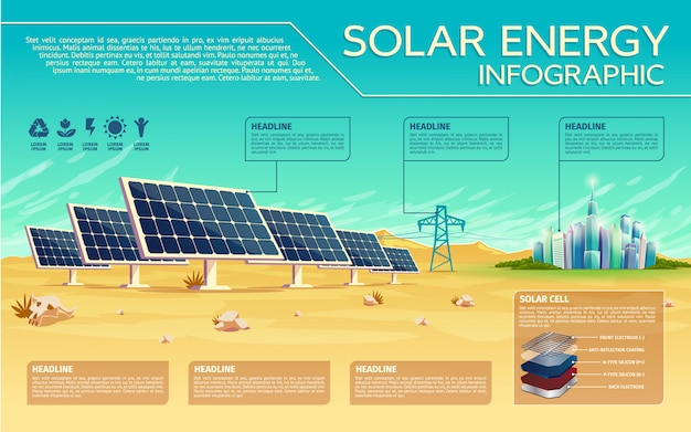 Modelo de infográficos de indústria de energia solar de vetor