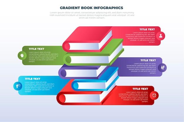 Modelo de infográficos de livro de gradiente