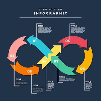 Modelo de infográficos de loop infinito