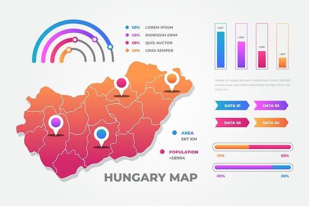 Modelo de infográficos de mapa da hungria