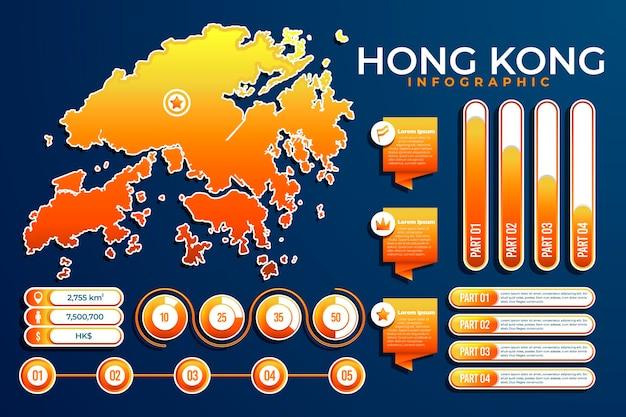 Modelo de infográficos de mapa de hong kong