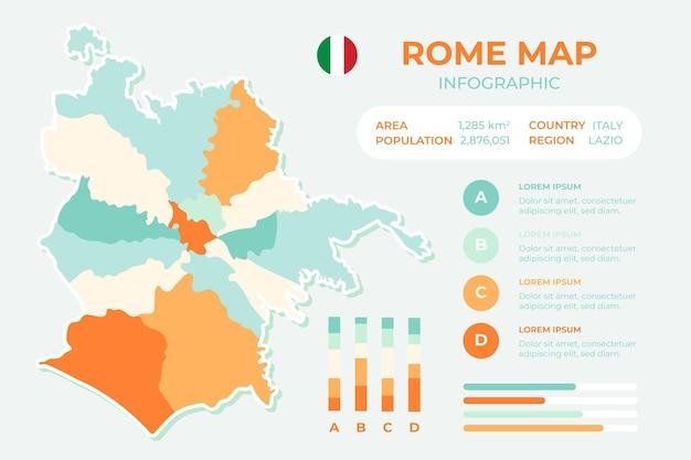 Modelo de infográficos de mapa de roma desenhado à mão