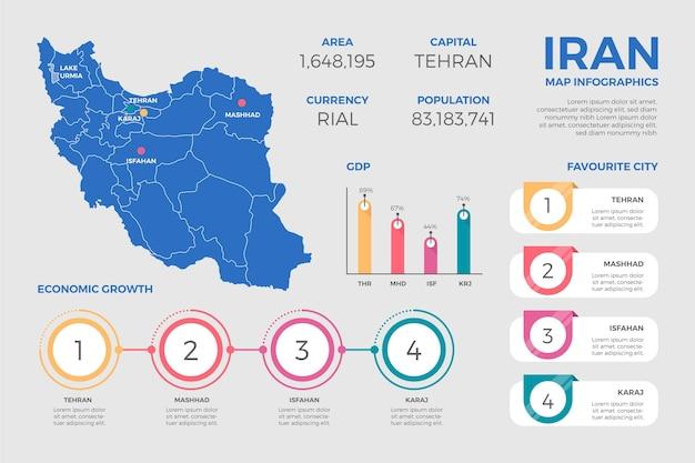 Modelo de infográficos de mapa do irã plano