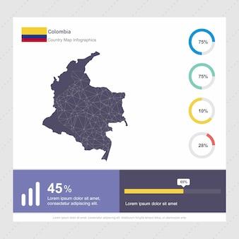 Modelo de infográficos de mapa e bandeira da colômbia