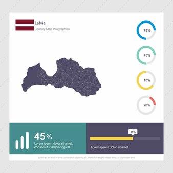 Modelo de infográficos de mapa e bandeira da letónia