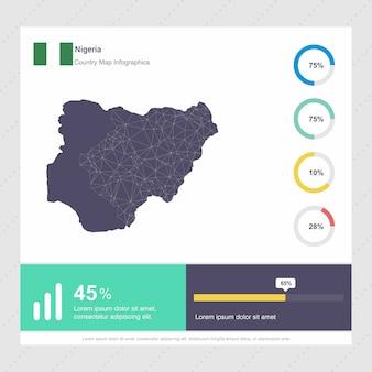 Modelo de infográficos de mapa e bandeira da nigéria