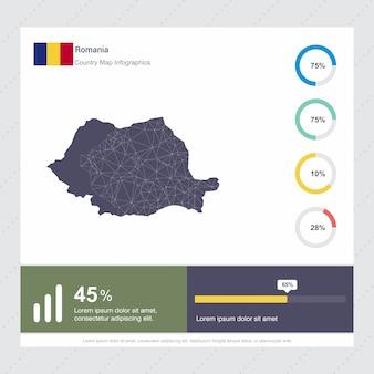 Modelo de infográficos de mapa e bandeira da romênia