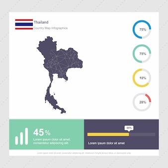 Modelo de infográficos de mapa e bandeira da tailândia