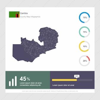 Modelo de infográficos de mapa e bandeira da zâmbia