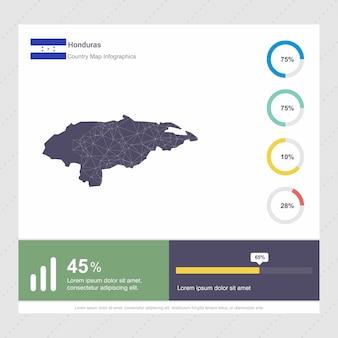 Modelo de infográficos de mapa e bandeira de honduras