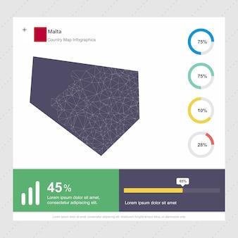 Modelo de infográficos de mapa e bandeira de malta