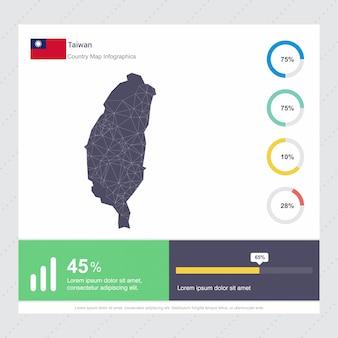 Modelo de infográficos de mapa e bandeira de taiwan