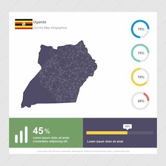 Modelo de infográficos de mapa e bandeira de uganda