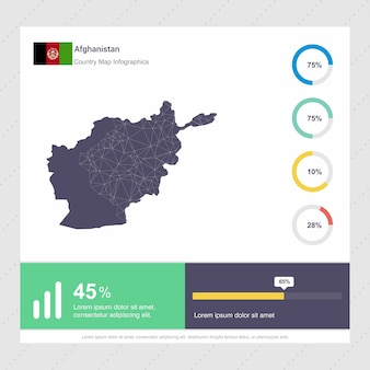 Modelo de infográficos de mapa e bandeira do afeganistão