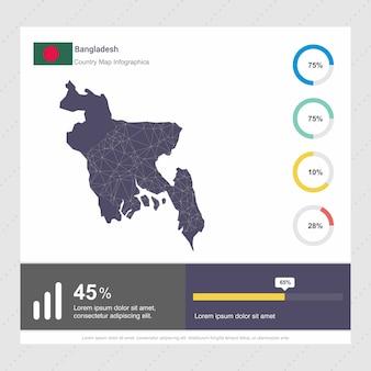 Modelo de infográficos de mapa e bandeira do bangladesh