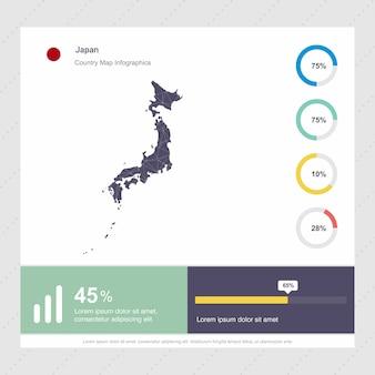 Modelo de infográficos de mapa e bandeira do japão