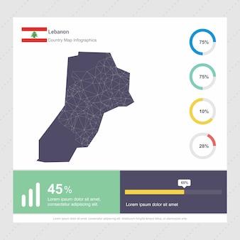Modelo de infográficos de mapa e bandeira do líbano