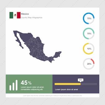 Modelo de infográficos de mapa e bandeira do méxico