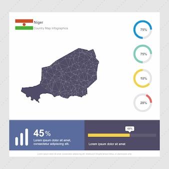 Modelo de infográficos de mapa e bandeira do níger