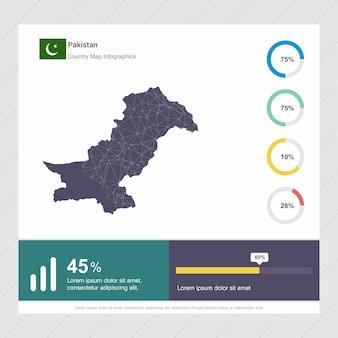 Modelo de infográficos de mapa e bandeira do paquistão
