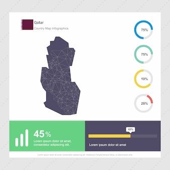Modelo de infográficos de mapa e bandeira do qatar