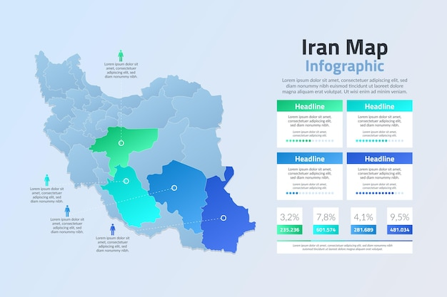 Modelo de infográficos de mapa gradiente do irã