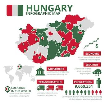 Modelo de infográficos de mapa plano da hungria