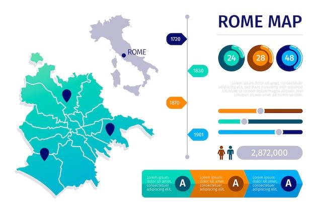 Modelo de infográficos de mapa plano de roma