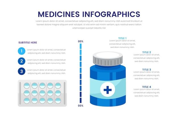 Modelo de infográficos de medicamentos de design plano