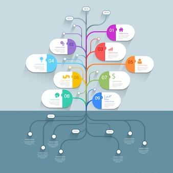 Modelo de infográficos de negócios de mapa mental de histórico de processos de árvore da linha do tempo