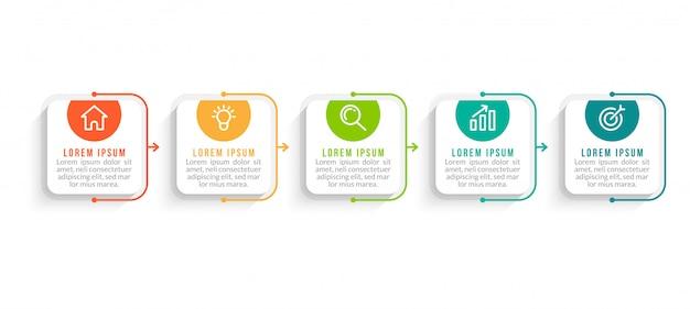 Modelo de infográficos de negócios mínimo com 5 etapas