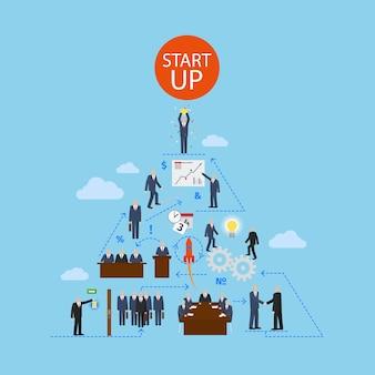 Modelo de infográficos de pirâmide de arranque de negócios