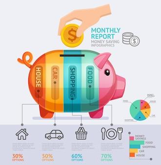 Modelo de infográficos de relatório mensal para economizar dinheiro.