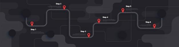 Modelo de infográficos de roteiro e rota de viagem